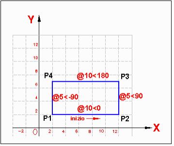 coordinate relative polari